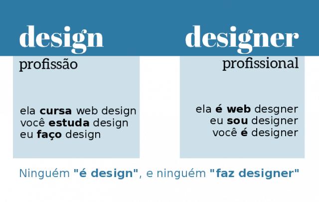 Qual A Diferenca Entre Design E Designer Blog Do Nautilos