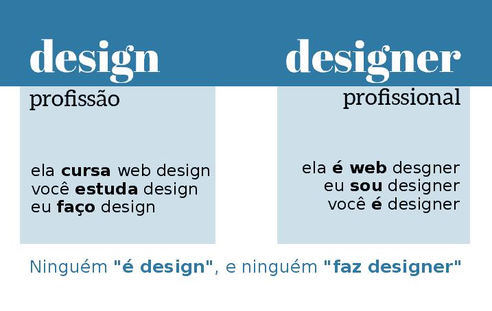 Qual a diferença entre design e designer?