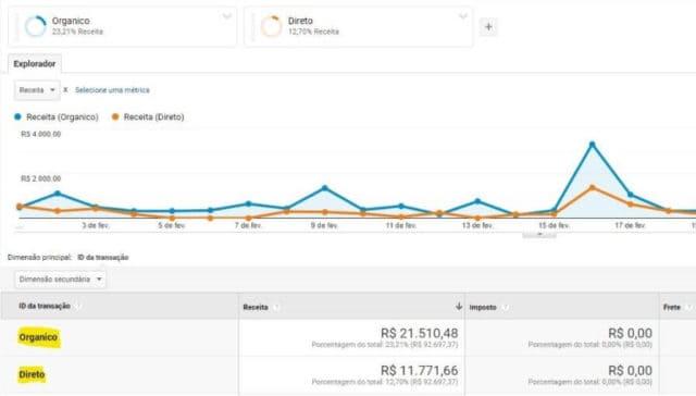 métricas no google analytics